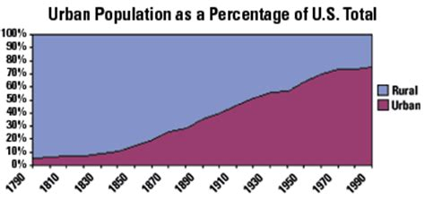 Growing Aging Population Research Paper - 2286 Words
